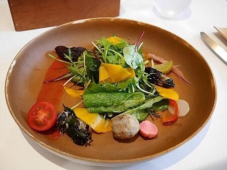 イル・ギオットーネ丸の内 IL GHIOTTONE 東京 平日パスタランチ サラダ