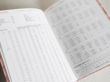 スケジュール帳 デルフォニックス B6マンスリー レオパード ヒョウ柄 ピンク 2019年 DELFONICS