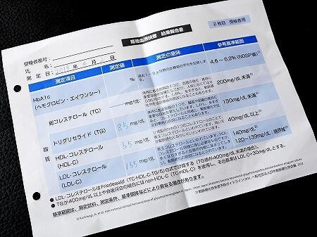 コレステロール 測定 健康チェックステーション 血液検査 日本調剤 銀座泰明薬局 脂質 HbA1C 体験 ブログ 結果