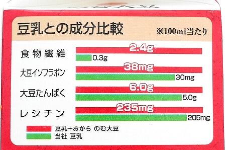 スジャータめいらく 豆乳+おから のむ大豆 大豆丸ごと飲料 おすすめ 濃い 成分